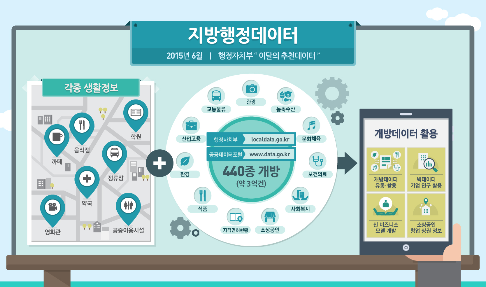 https://www.data.go.kr/comm/file/imgDownload.do?name=1435730685926-9db14124-4183-4d66-8e69-7f0834f7c985