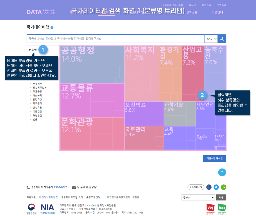National Data Map Search 1  (Category : Treemap)